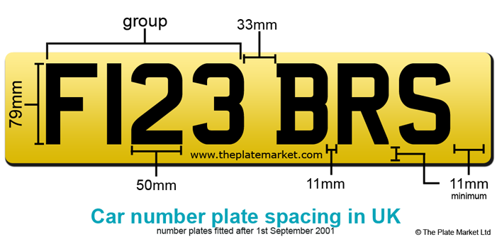 personalised number plate spacing