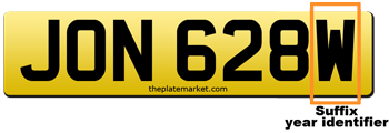 What is a suffix number plate